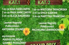 Więcej o: Antonina Zdunek laureatką Nagrody Publiczności